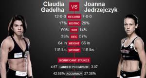 Joanna Jędrzejczyk stoczy swoją kolejną walkę w UFC