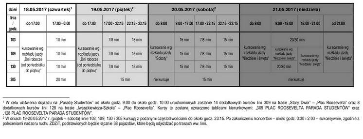 rozklad-kortowiada-2017