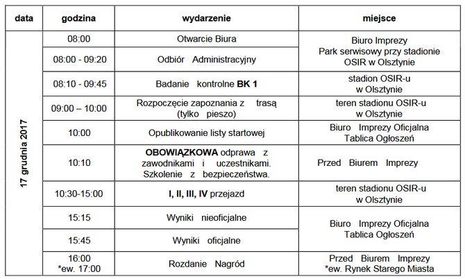 program-11-gp-olsztyna