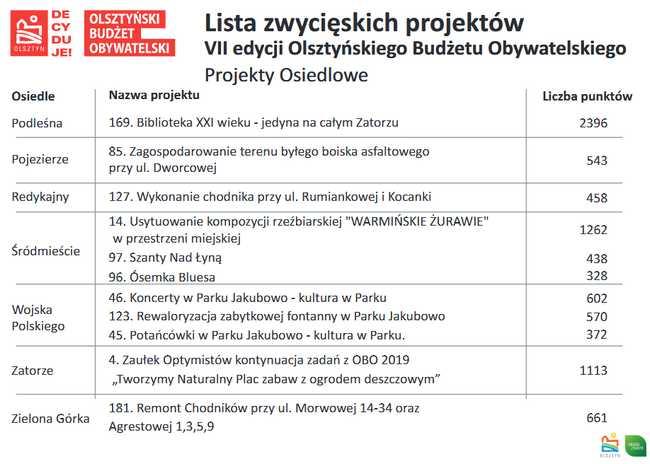 osiedlowe3