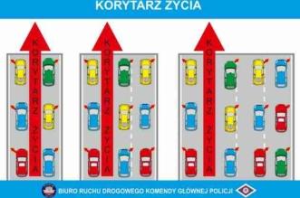 korytarz-zycia