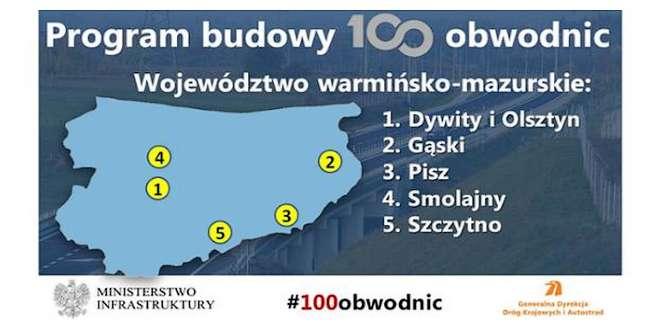 100-obwodnic