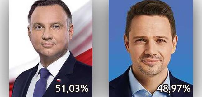 wybory2020